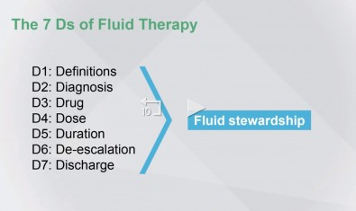 Optimising Fluid Therapy in the Critically Ill